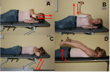 best scapular exercises to prevent shoulder pain